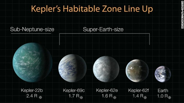 NASA discovers 715 new planets | | PC Mechanics : Computer ...